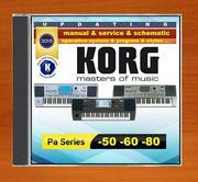 Продам CD-диски для синтезаторов Korg и Roland